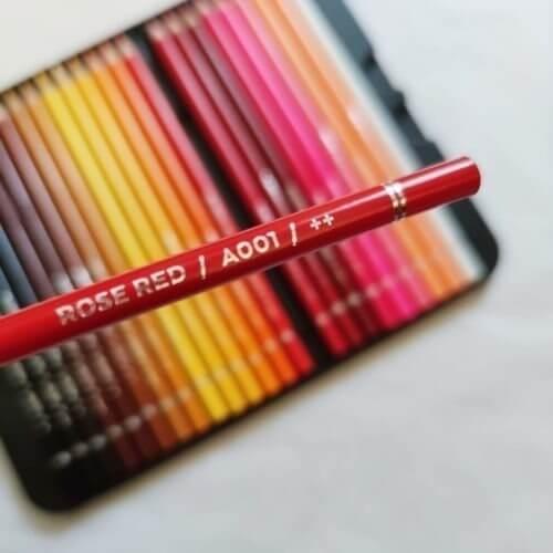 Arteza Lightfastness Rating Explained Arteza Pencil Markings Plus Signs